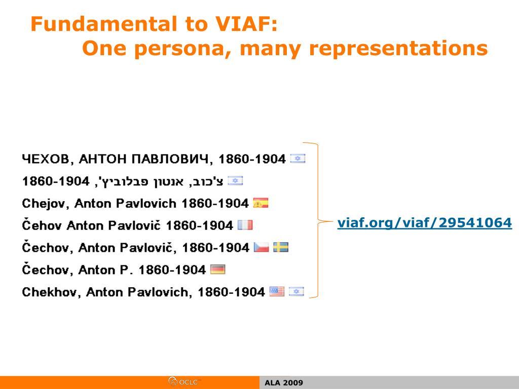 Fundamental to VIAF: