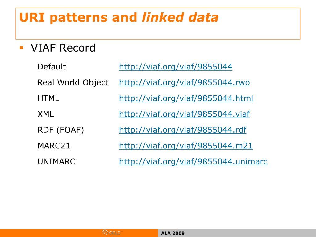 URI patterns and
