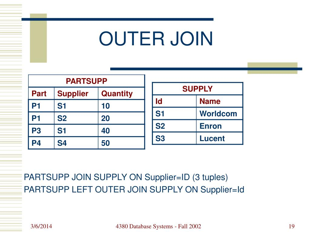 OUTER JOIN