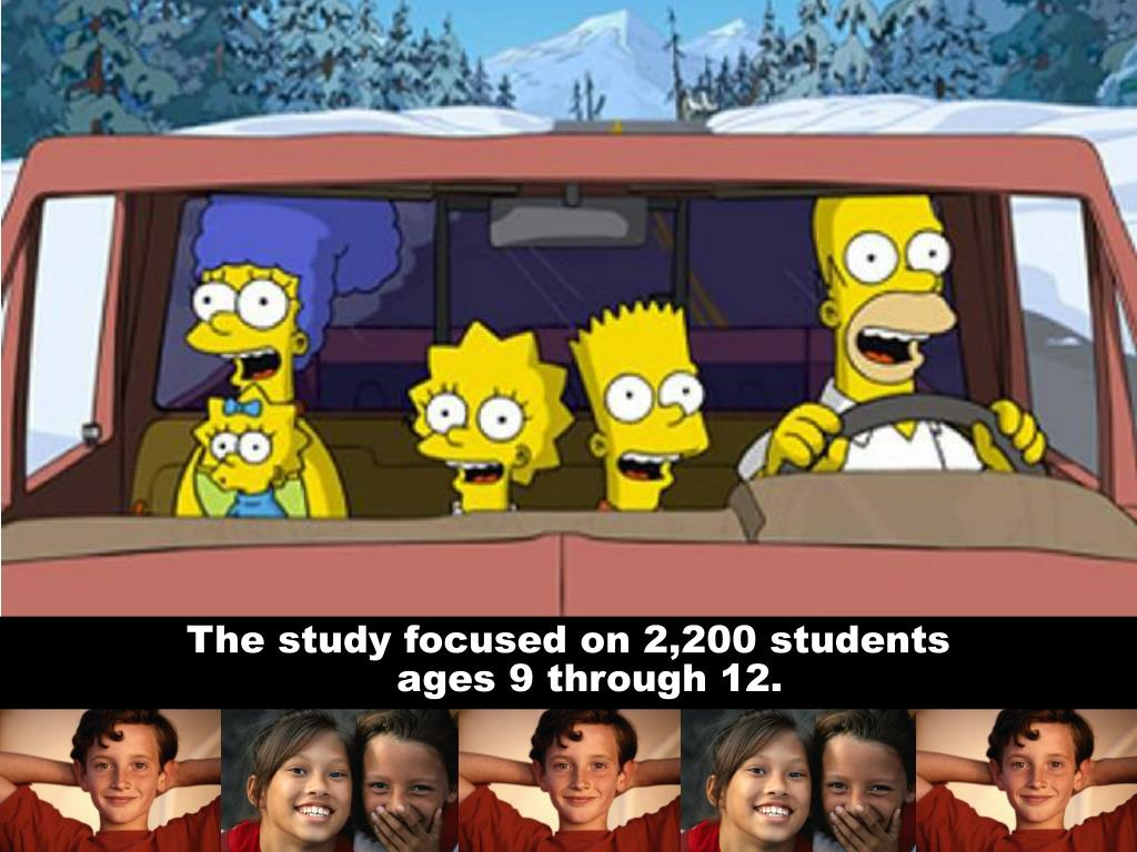 The study focused on 2,200 students