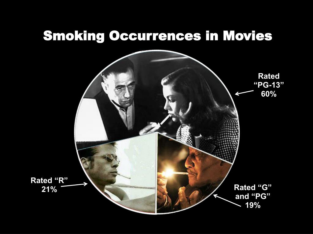 Smoking Occurrences in Movies