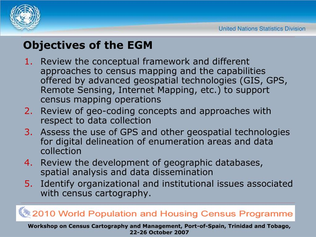 Objectives of the EGM