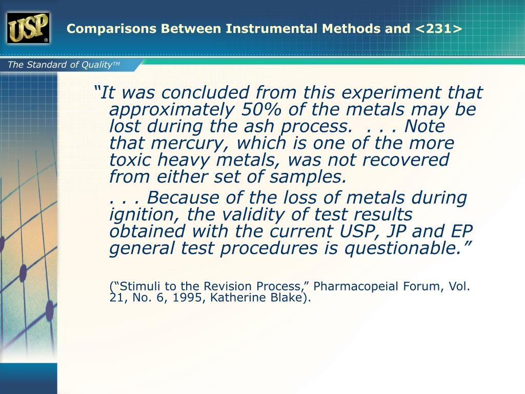 Comparisons Between Instrumental Methods and <231>