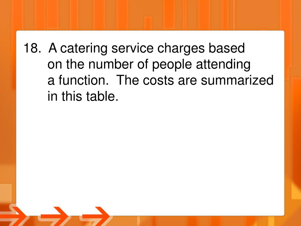 A catering service charges based