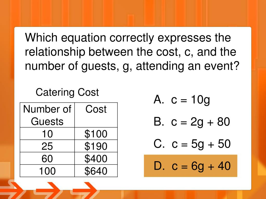 Which equation correctly expresses the relationship between the cost, c, and the number of guests, g, attending an event?