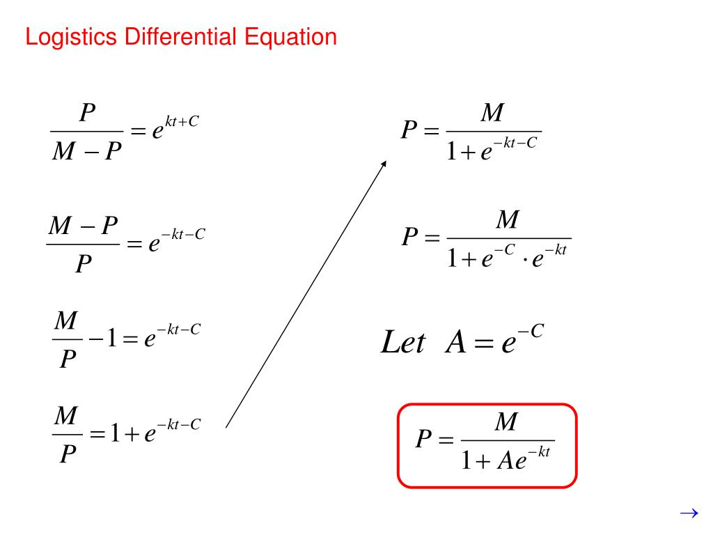 Logistics Differential Equation
