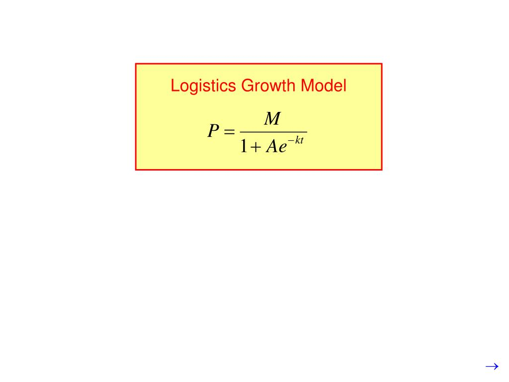 Logistics Growth Model