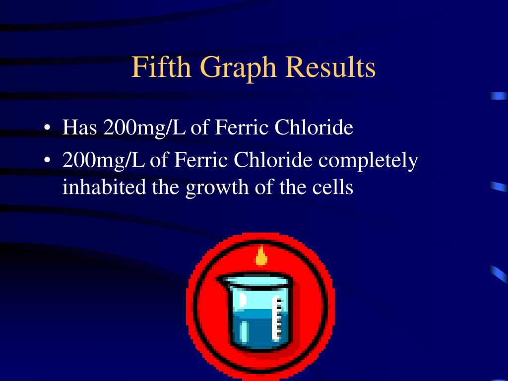 Fifth Graph Results