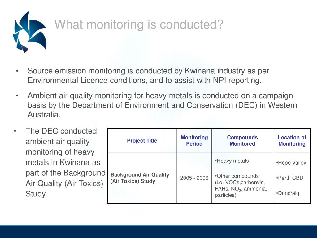 What monitoring is conducted?
