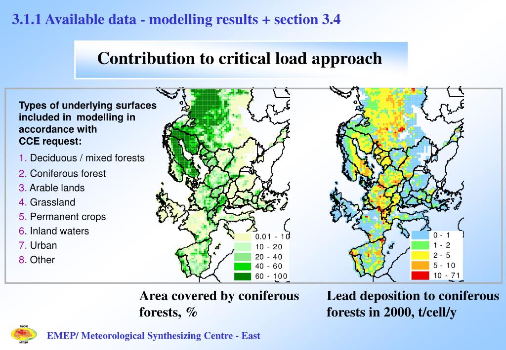 3.1.1 Available data - modelling results + section 3.4