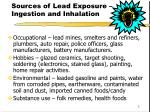 sources of lead exposure ingestion and inhalation