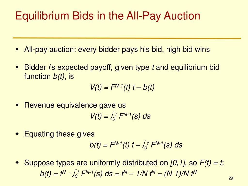 Equilibrium Bids in the All-Pay Auction