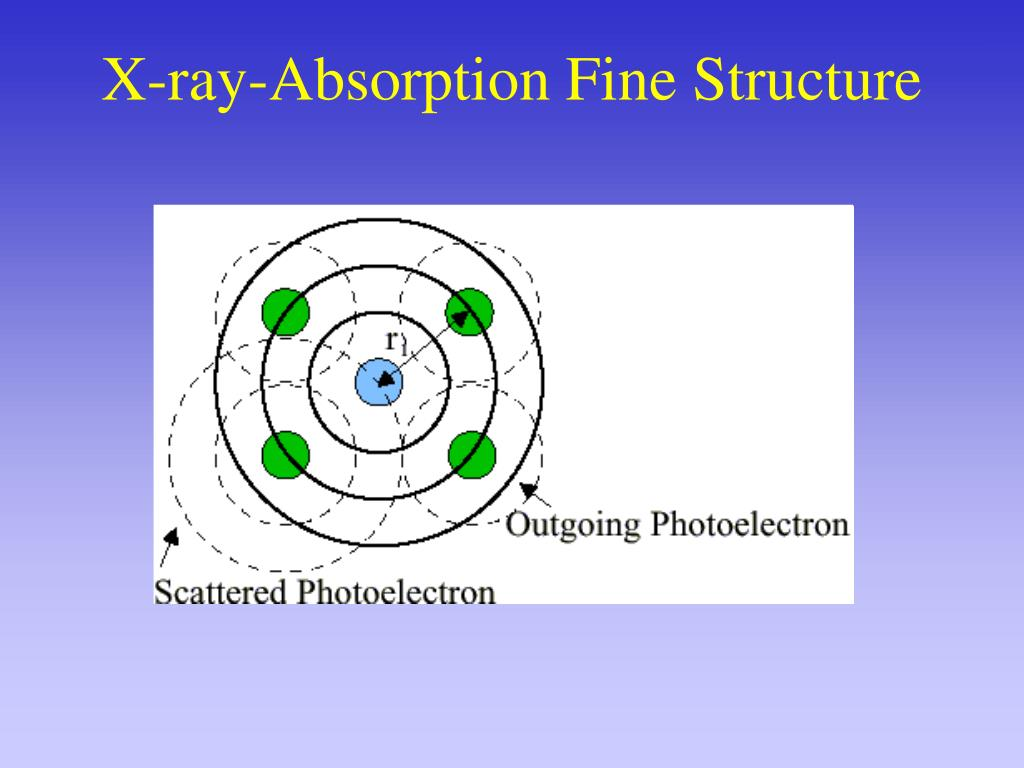 X-ray-Absorption Fine Structure