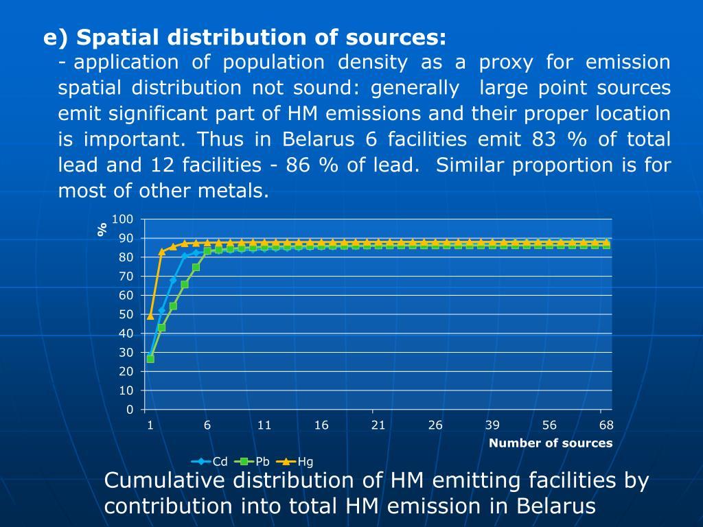 e) Spatial distribution of sources: