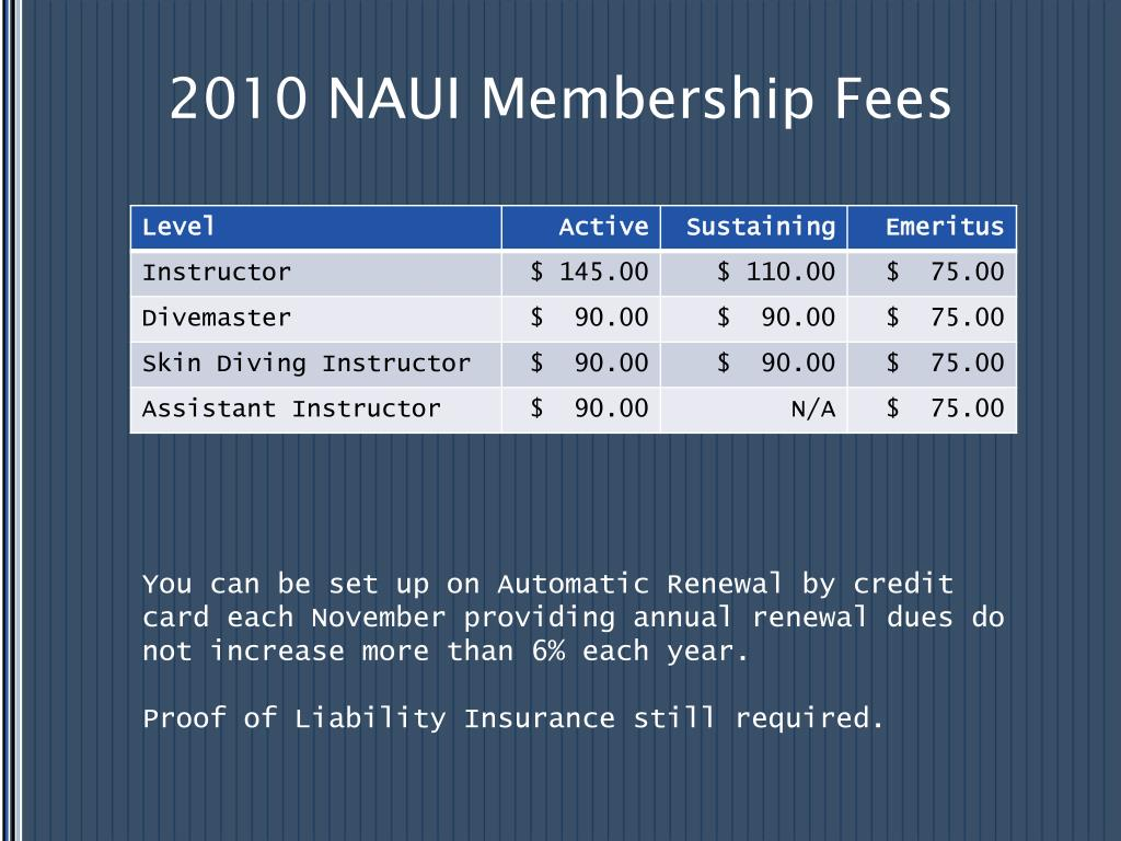 2010 NAUI Membership Fees