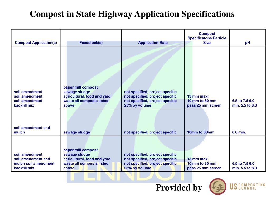 Compost in State Highway Application Specifications