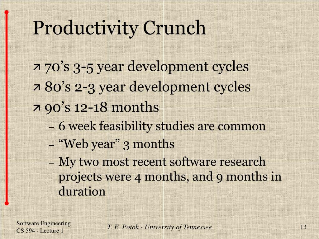 Productivity Crunch