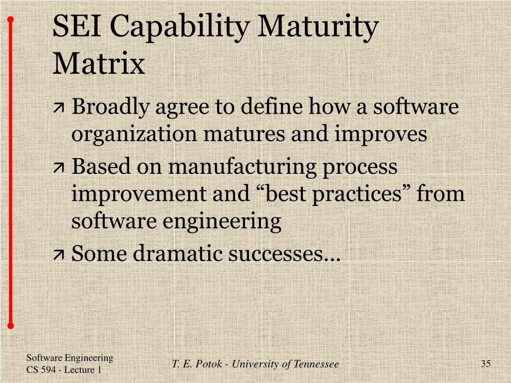 SEI Capability Maturity Matrix