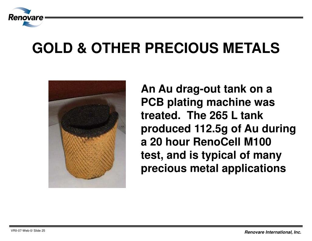 GOLD & OTHER PRECIOUS METALS