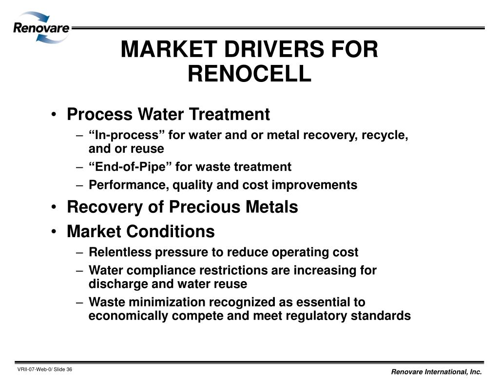 MARKET DRIVERS FOR RENOCELL