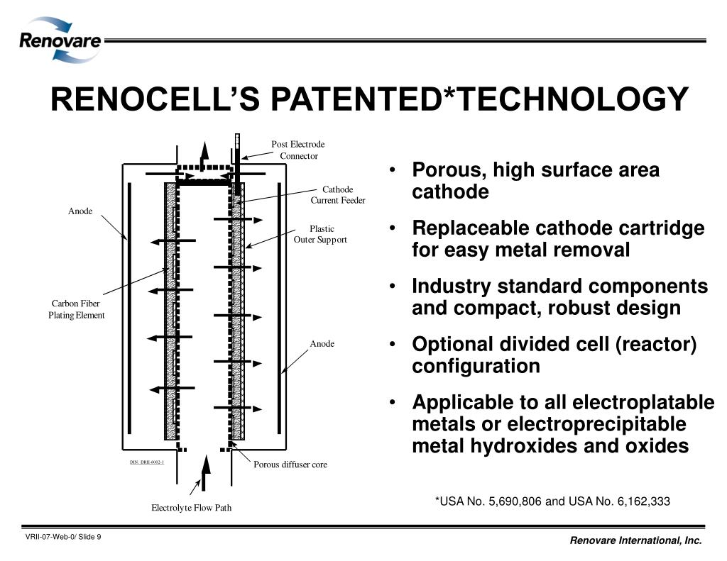 RENOCELL'S PATENTED*TECHNOLOGY