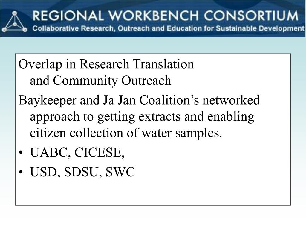 Overlap in Research Translation