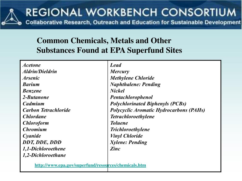 Common Chemicals, Metals and Other Substances Found at EPA Superfund Sites