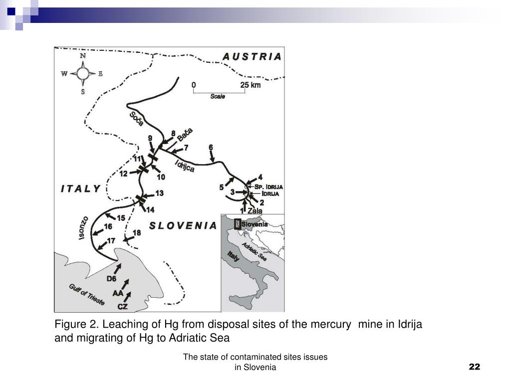 Figure 2. Leaching of Hg from disposal sites of the mercury  mine in Idrija