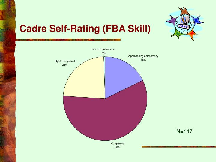 Cadre self rating fba skill