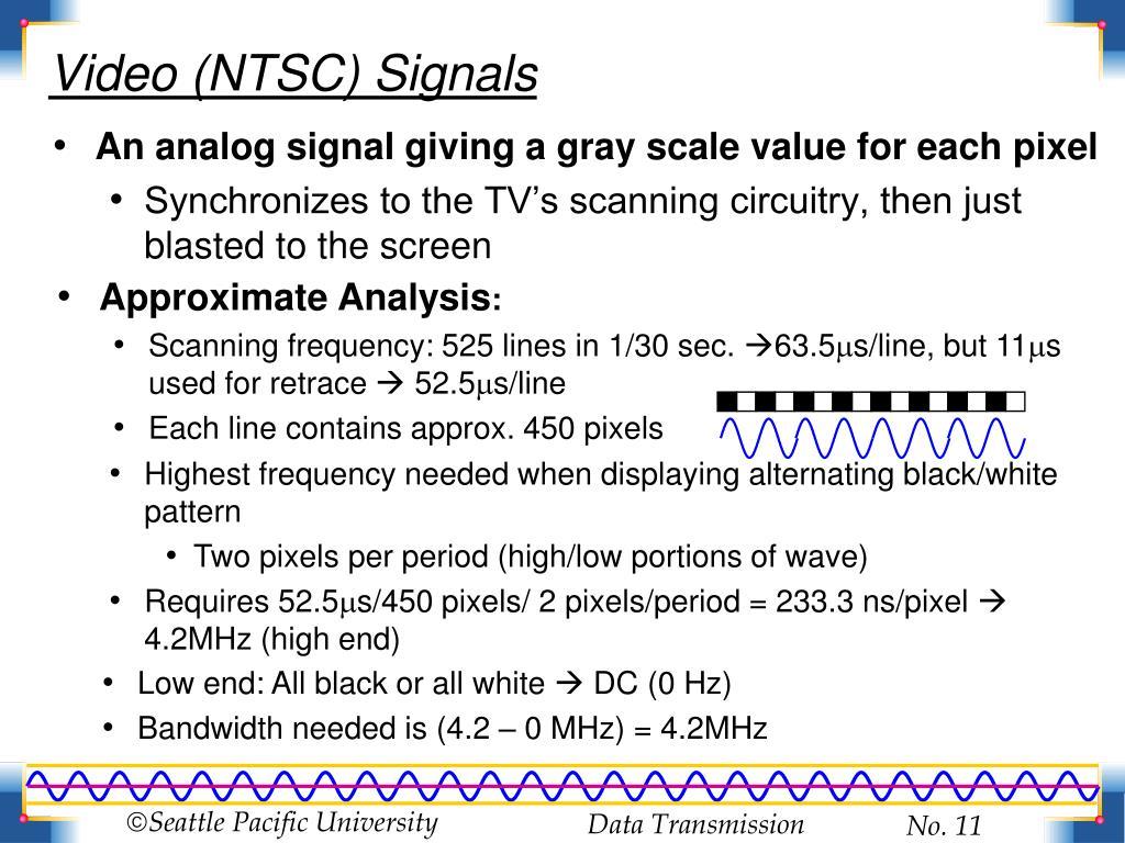 Video (NTSC) Signals