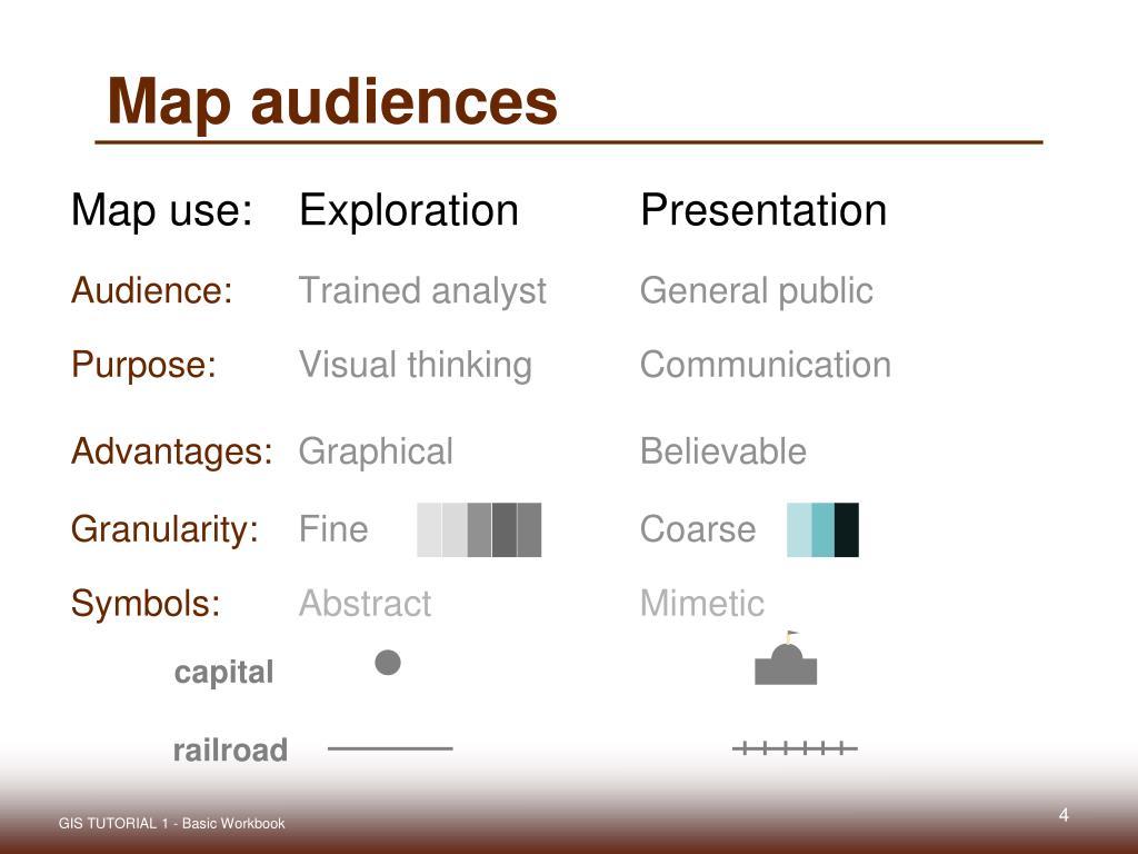 Map audiences