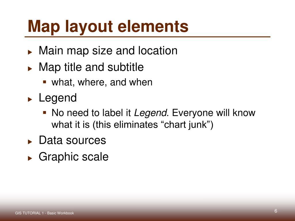 Map layout elements