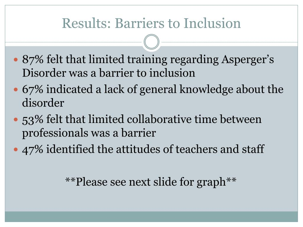 Results: Barriers to Inclusion
