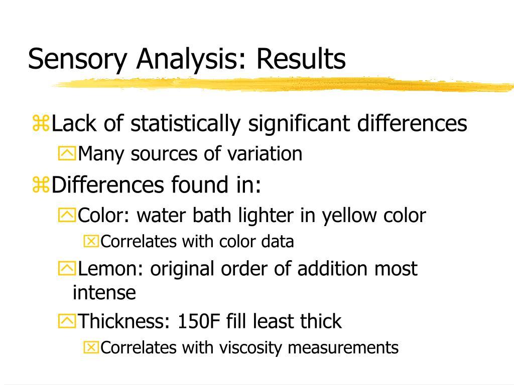 Sensory Analysis: Results