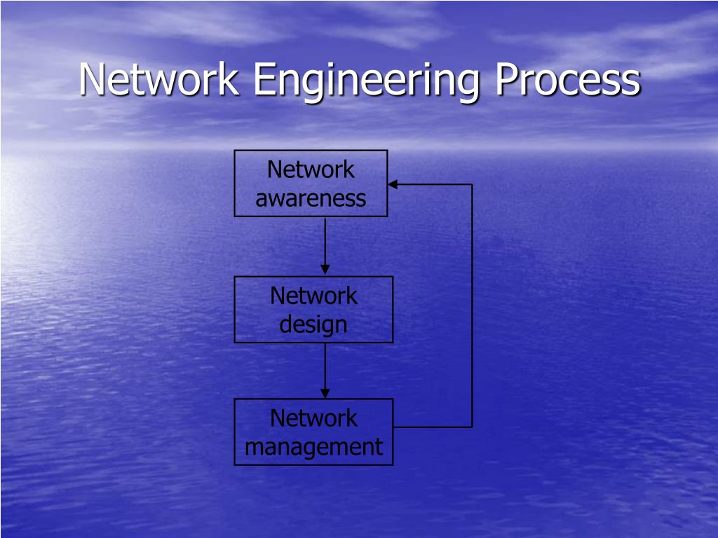 Network Engineering Process