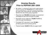 grantee results prior to pepfar 2001 2004
