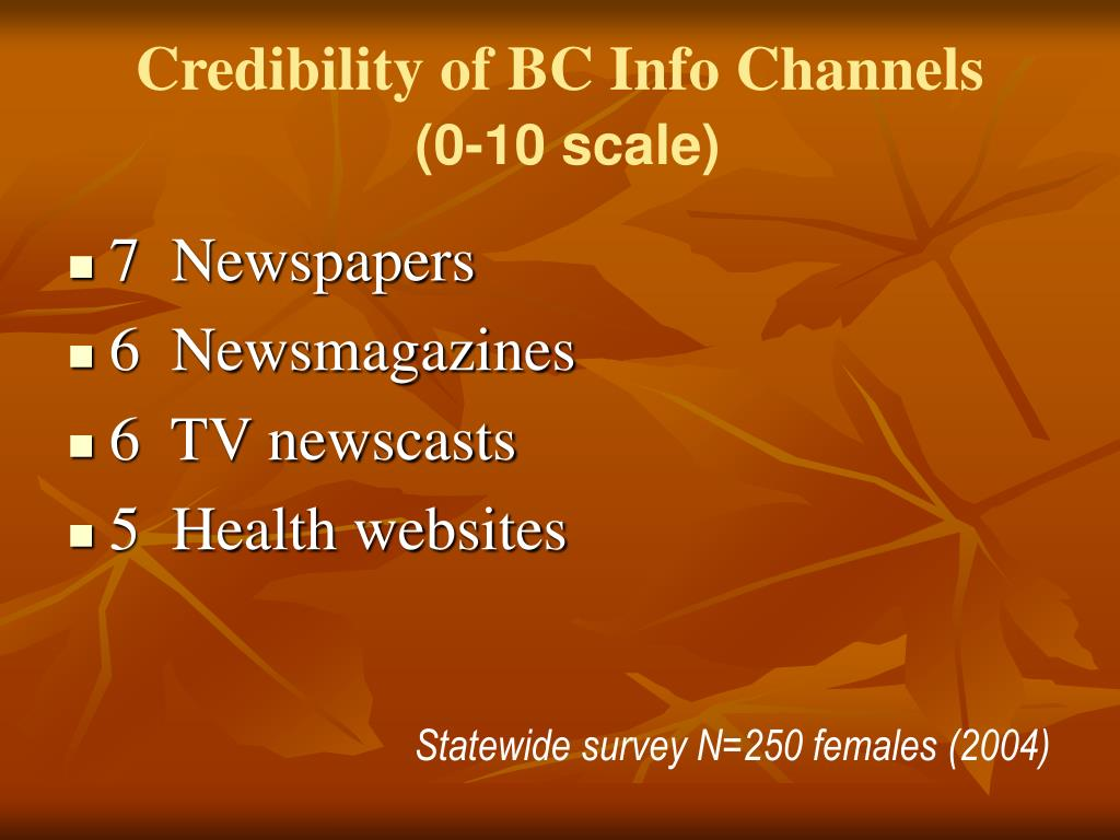 Credibility of BC Info Channels