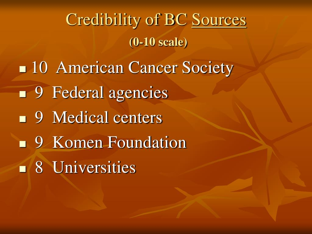 Credibility of BC