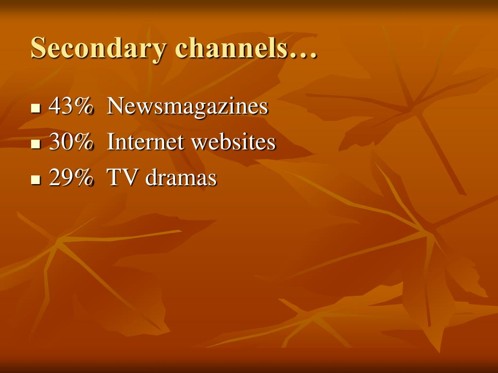 Secondary channels…