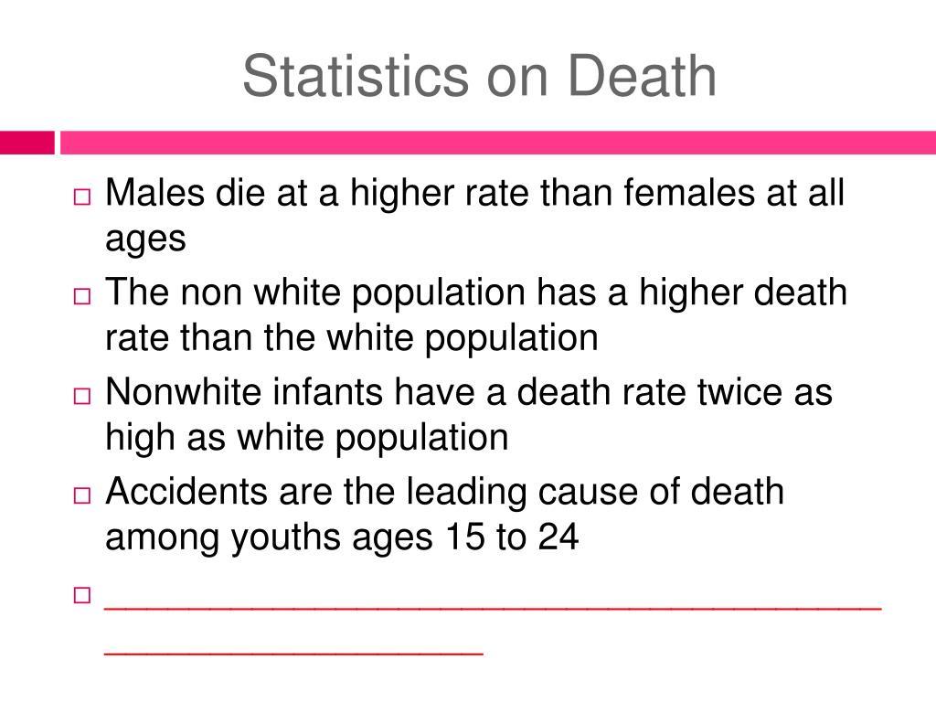 Statistics on Death