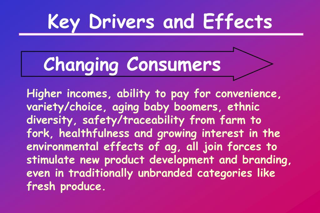 Key Drivers and Effects