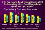 u s per capita food expenditures 2002 by household size small households spend more per capita