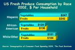 us fresh produce consumption by race 2002 per household