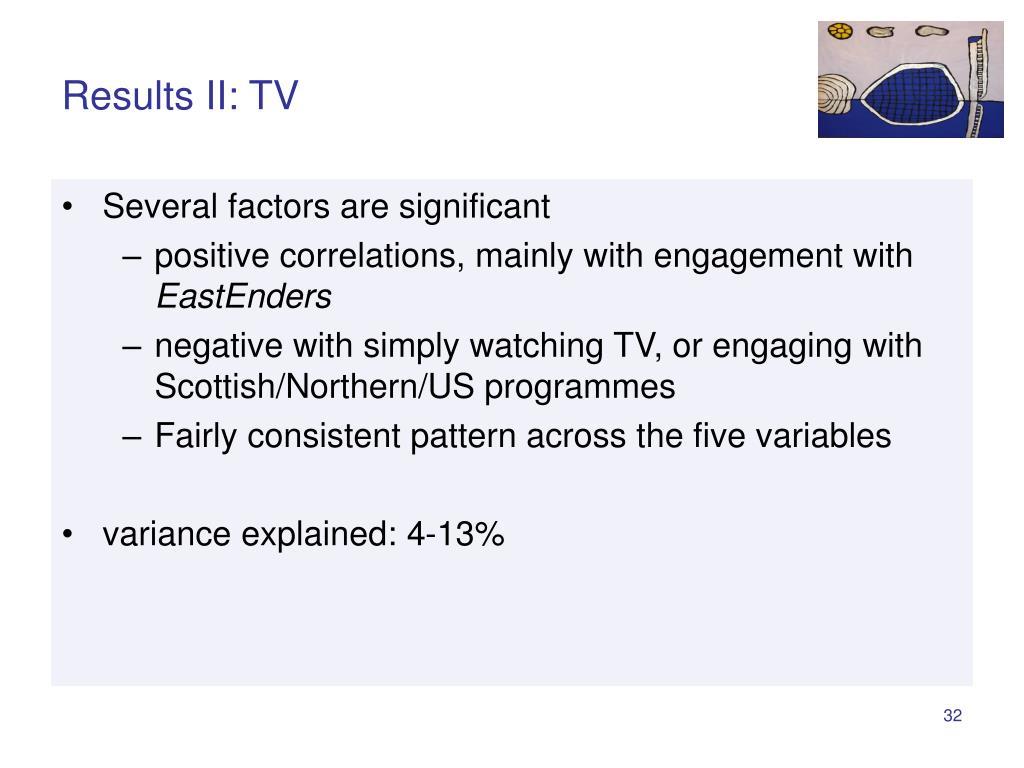 Results II: TV