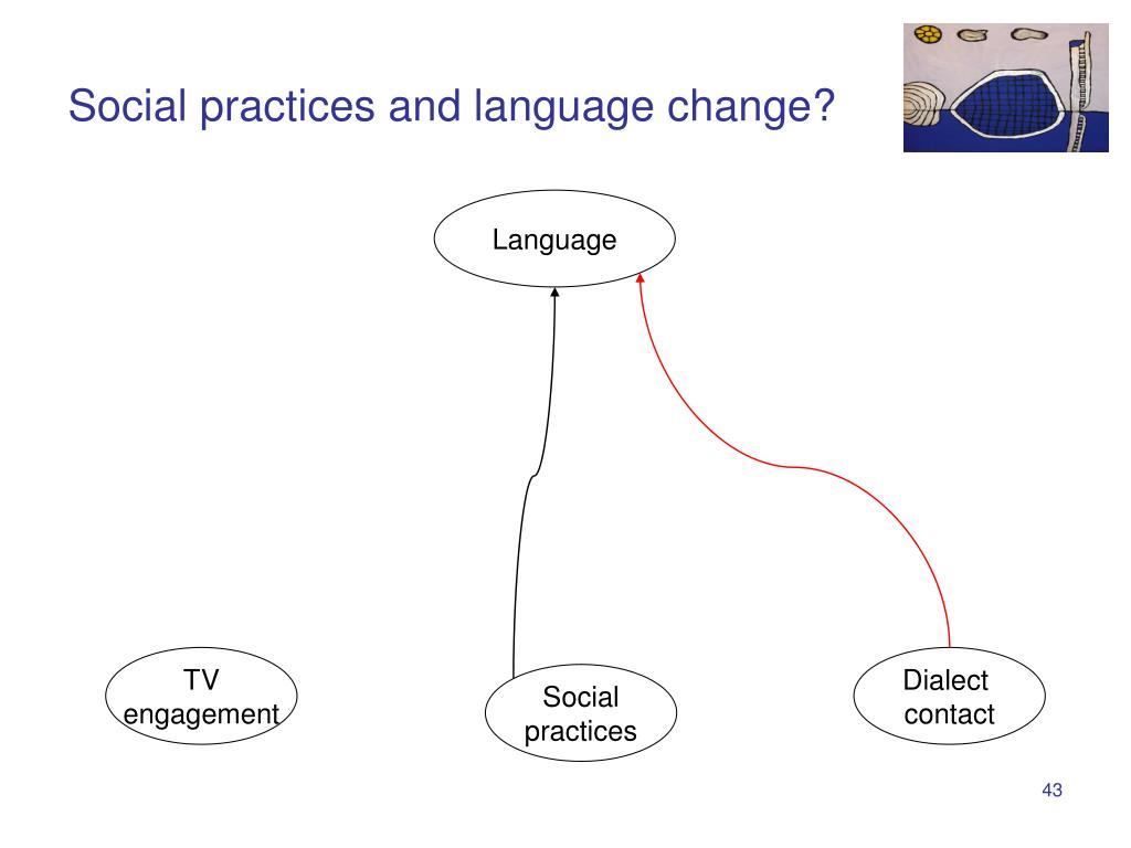 Social practices and language change?