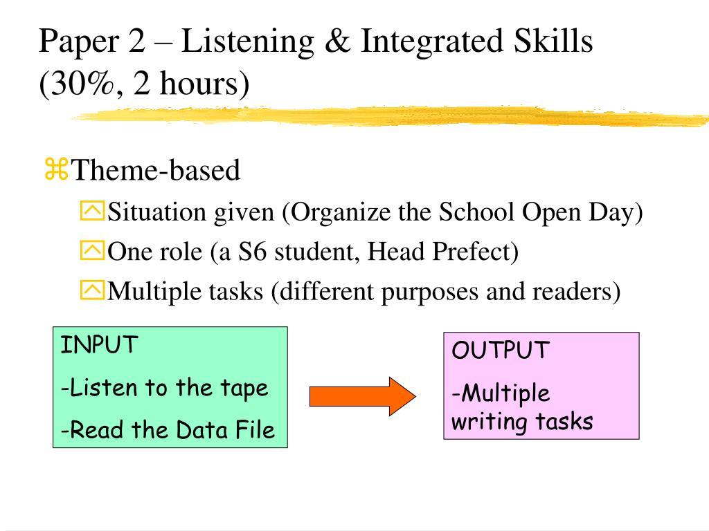Paper 2 – Listening & Integrated Skills