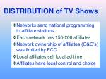 distribution of tv shows