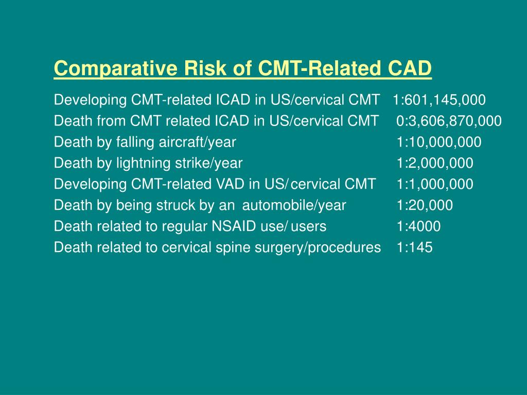 Comparative Risk of CMT-Related CAD