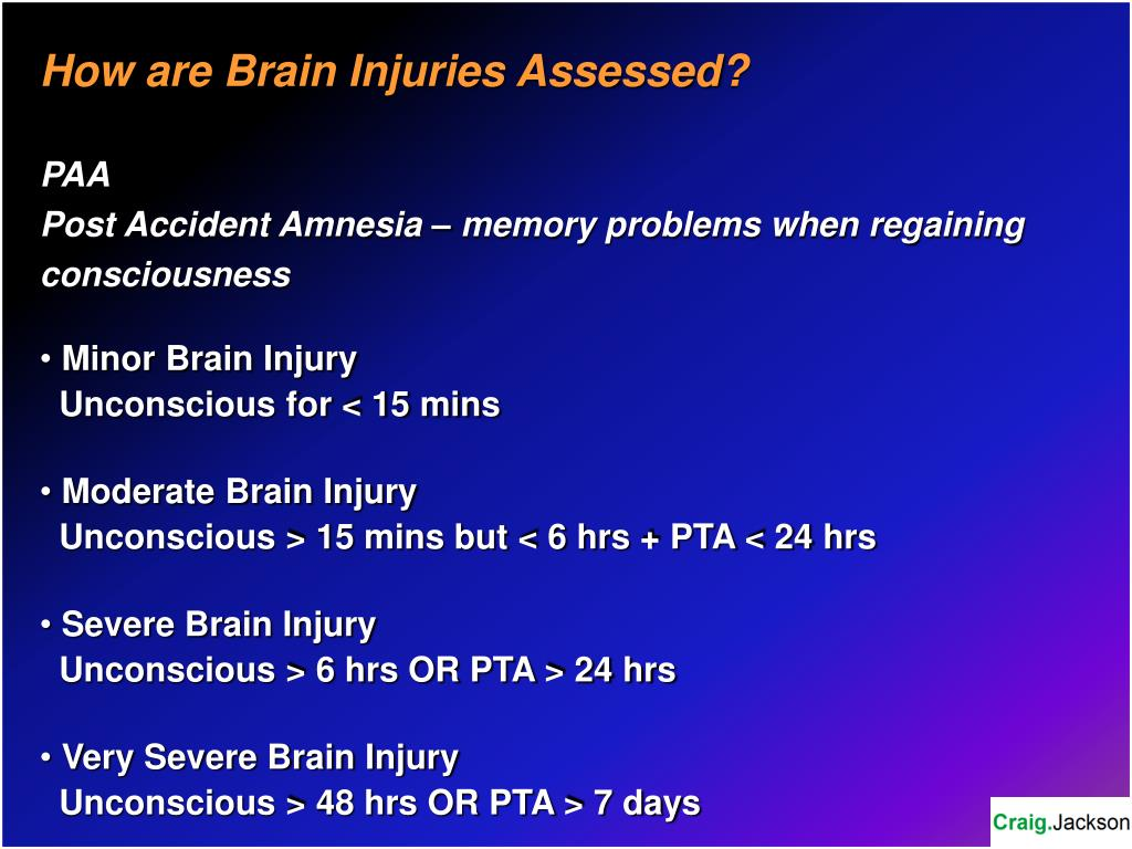 How are Brain Injuries Assessed?