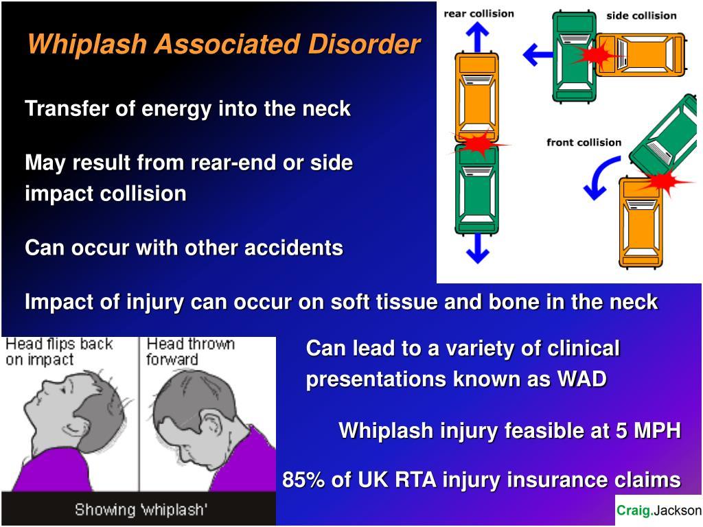 Whiplash Associated Disorder